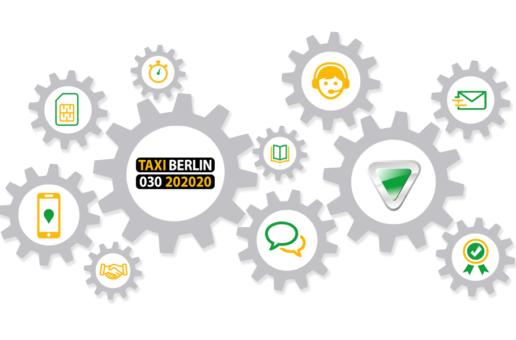07.10.20 – Funktaxi Berlin und TaxiBerlin wachsen nun auch technisch weiter zusammen