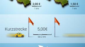 Informationen zum neuen Berliner Taxitarif