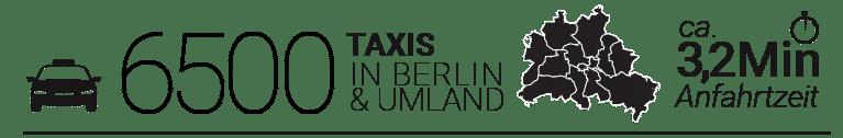 6500 Taxis in Berlin und Umland